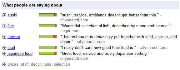 Rich Sushi Review Snippets