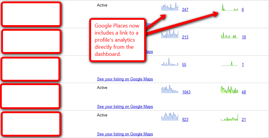 Google Places Adds New Analytics Links in the Dashboard