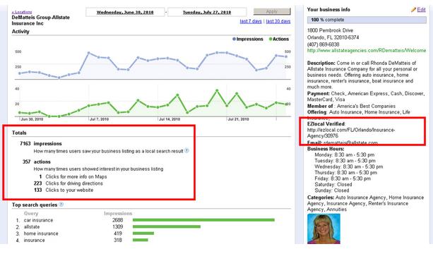 Google Places Analytics