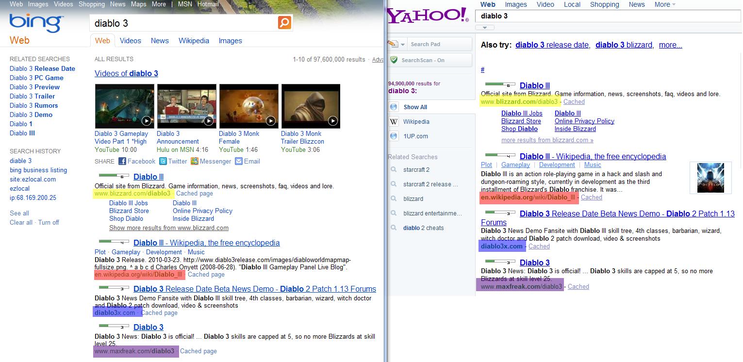 Yahoo!/Bing Diablo 3